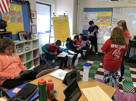 Readers' Theatre in Mrs. Greene's Class